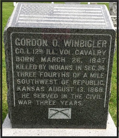 Gordon headstone